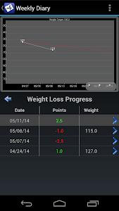 Diet Watchers Diary v6.5.6