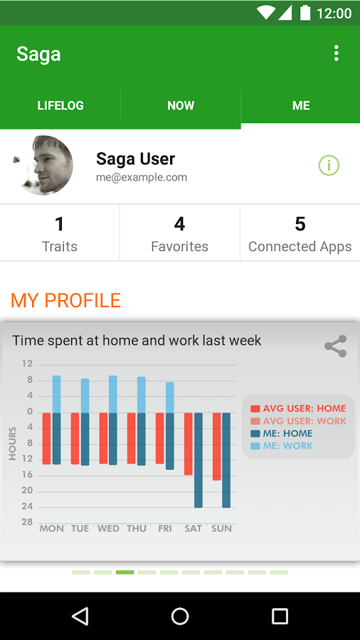 Saga — Automatic Lifelogging- screenshot