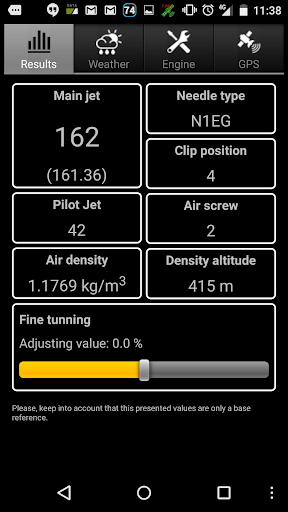 KTM Jetting
