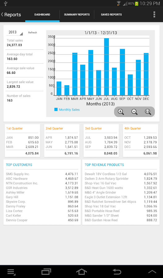 MobileBiz Co – Invoice App - screenshot