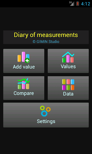 Diary of the measurements Lt.