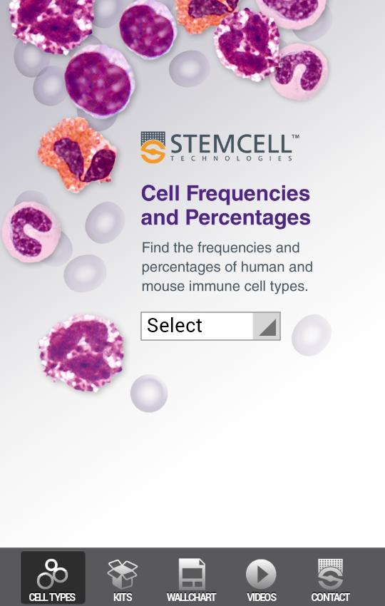 Cell Frequencies & Percentages - screenshot