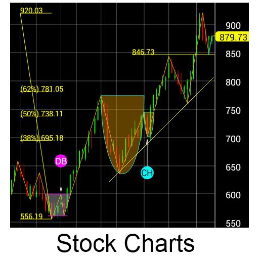 EE Stock Charts LOGO-APP點子