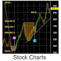EE Stock Charts icon