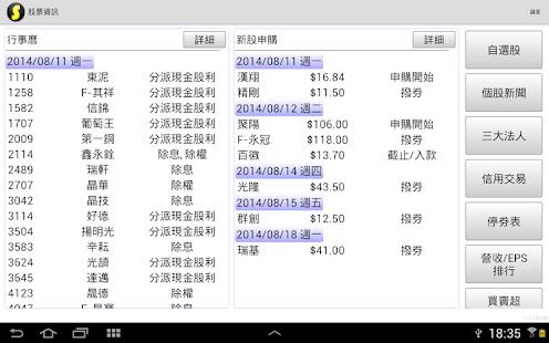 Stock Information - náhled