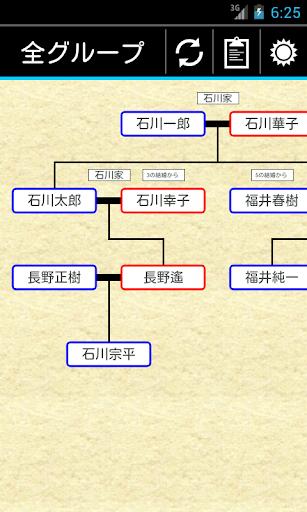 家系図アプリ 親戚まっぷN