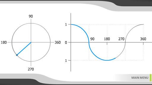高中的數學 - Math Pro 數學補給站