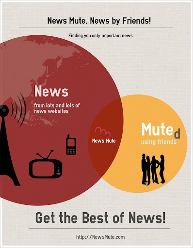 News Mute - News Friends Like
