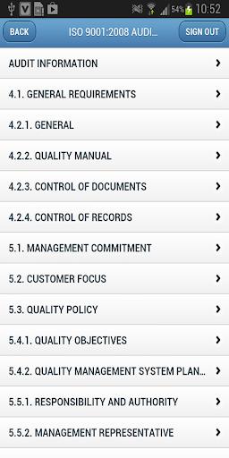 Audit Risk - ISO 9001:2008