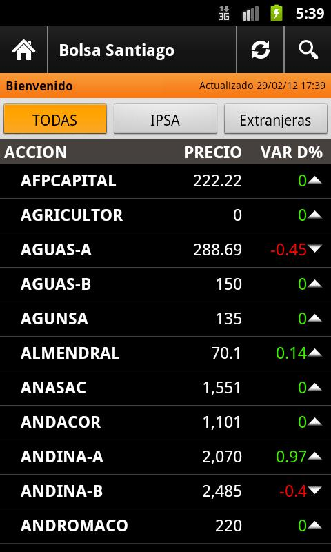 DF Mercados - screenshot