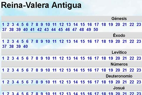 Biblia Reina Valera Antigua - screenshot