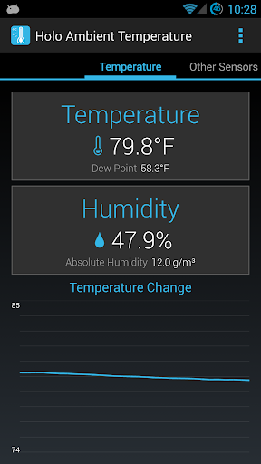 Holo Ambient Temperature