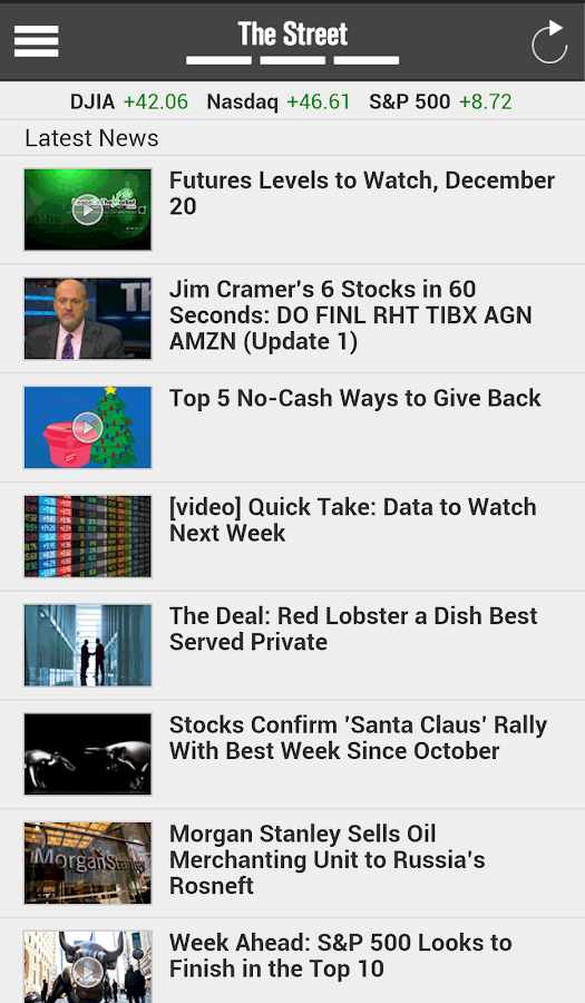 TheStreet: Financial News - screenshot