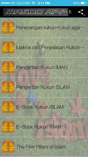 Makna Rukun Iman Islam