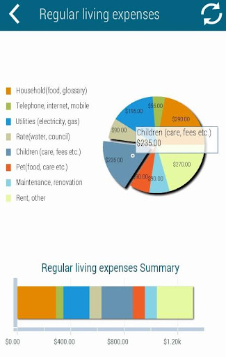 【免費財經App】Home Budget Calculator-APP點子
