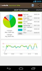 Runtastic Mountain Bike PRO Screenshot 5