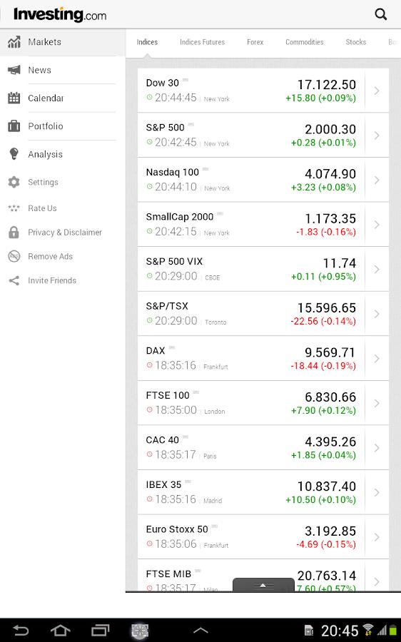 Stocks, Forex, Gold & Futures - screenshot