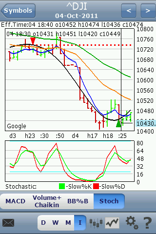 Chebyshev Trend Pro- screenshot