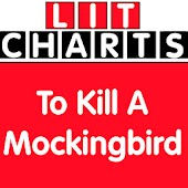 To Kill a Mockingbird Guide