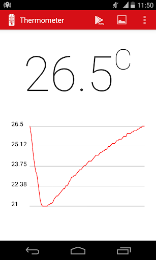 Phone temperature