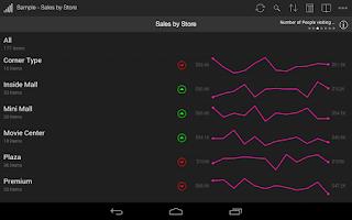 Screenshot of Roambi Analytics