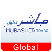 MubasherTrade Global