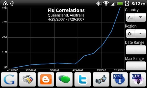 Flu Correlations - screenshot thumbnail