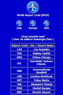 Airport code iata android apps on google play airport code iata screenshot thumbnail sciox Image collections