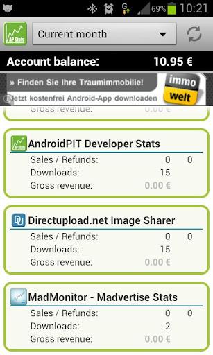 AndroidPIT Developer Stats