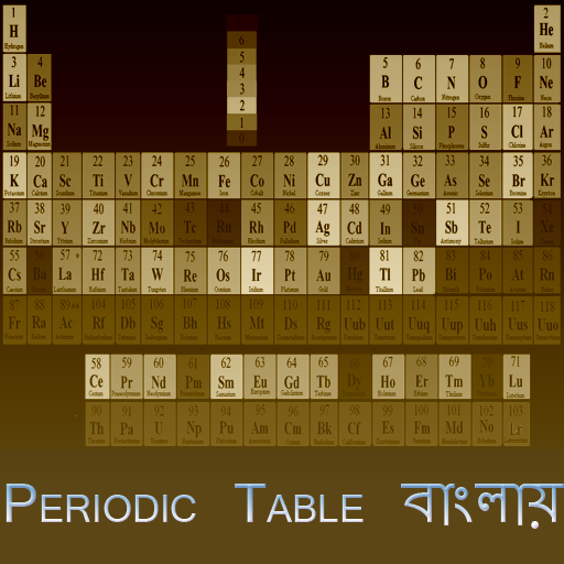 Periodic Table - পর্যায় সারণী