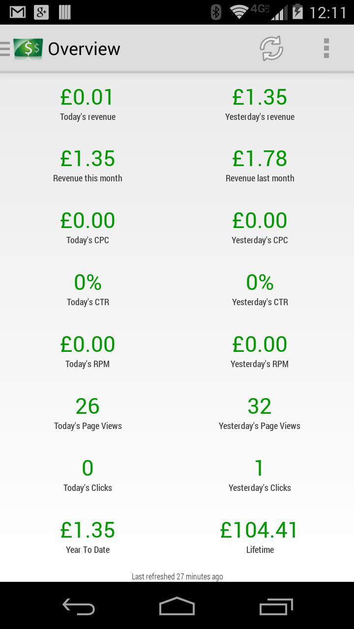 AdSense Dashboard screenshot #15