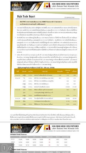 ข่าวหุ้นไทย
