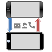 SMS,Call,Contacts Backup (XML)