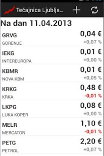 Tečajnica Ljubljanske borze- screenshot thumbnail