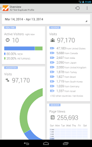 Google Analytics v2.2.4