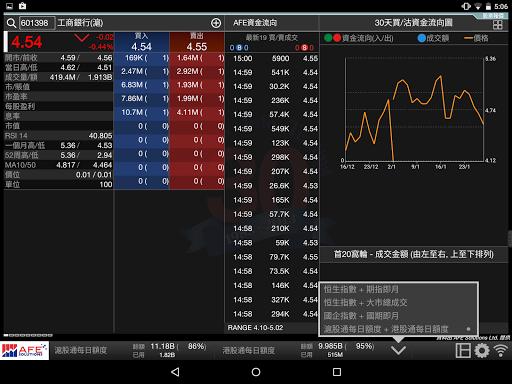 【免費財經App】AFE Info Pro-APP點子