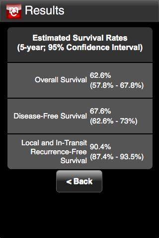 【免費醫療App】Melanoma Calculator-APP點子