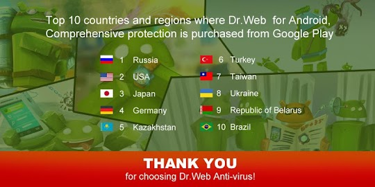 Anti-virus Dr.Web Light Screenshot 1