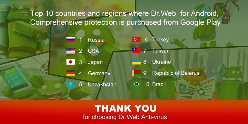 Dr.Web v.9 Anti-virus Light - screenshot