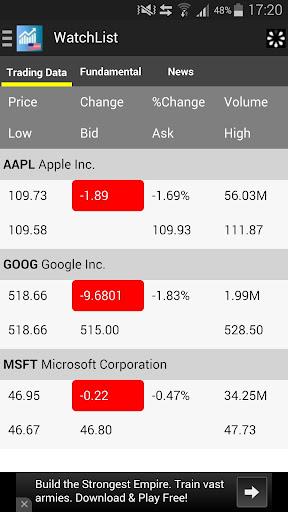 玩免費財經APP|下載美國股市 app不用錢|硬是要APP