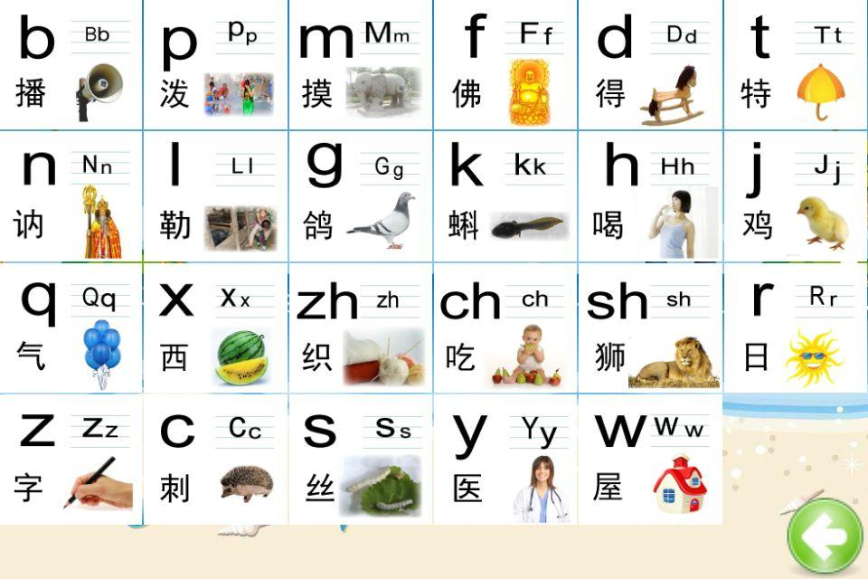 Initials Finals chinese reader - Android Apps on Google Play