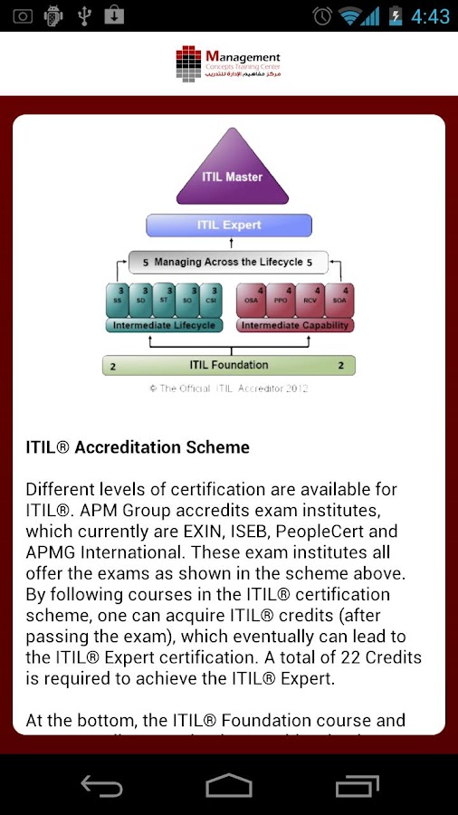 ITIL Glossary and Acronyms - screenshot