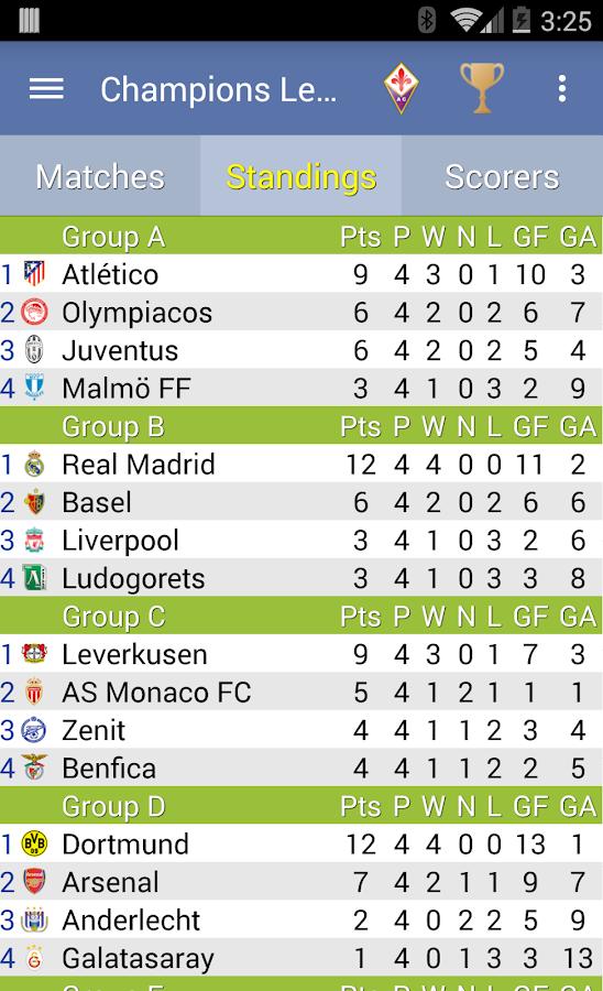 Italian Soccer 2014/2015 - screenshot
