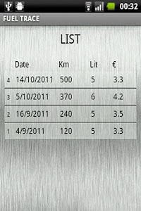 FUEL TRACE screenshot 3