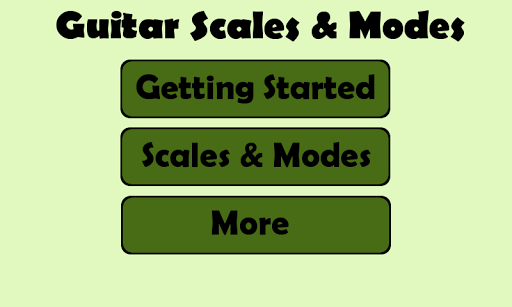 Guitar Scales Modes