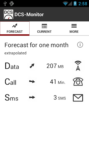 DCS-Monitor: Mobile Data Usage