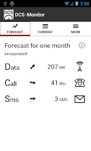 DCS-Monitor: Mobile Data Usage- screenshot thumbnail