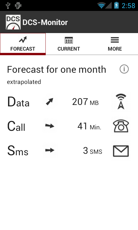 DCS-Monitor: Mobile Data Usage + Calls + Text- screenshot