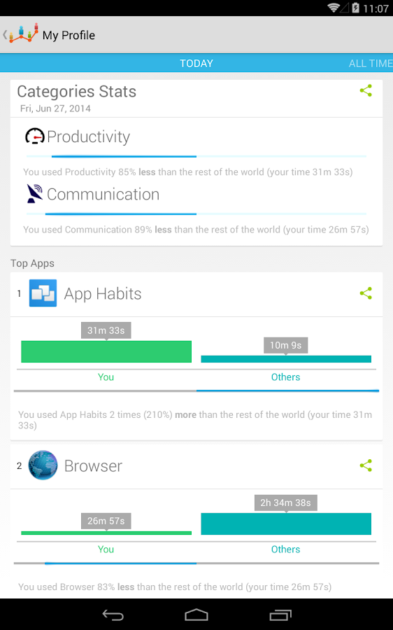App Habits- screenshot