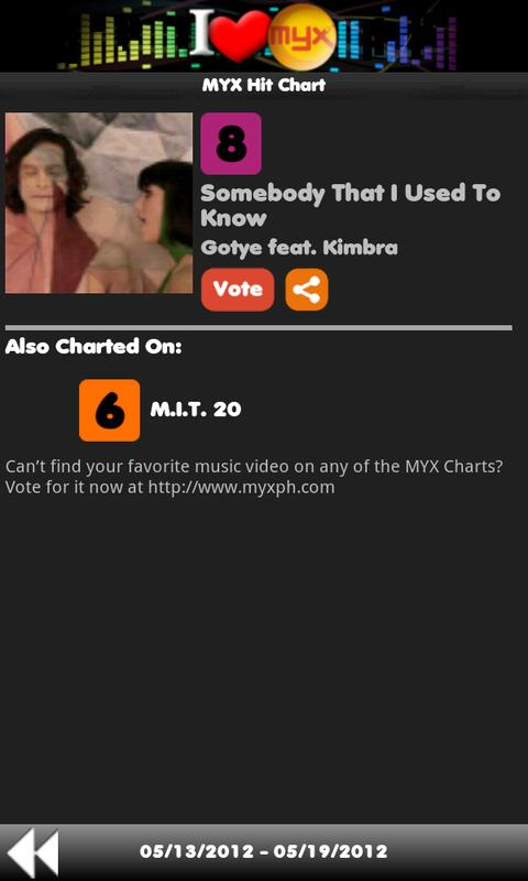 MYX Charts- screenshot